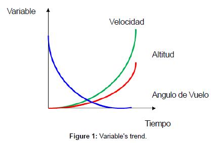 physical-mathematics-Variable