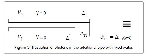 physical-mathematics-additional