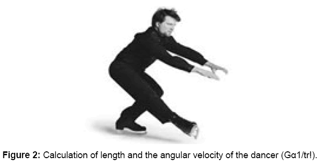 physical-mathematics-angular-velocity