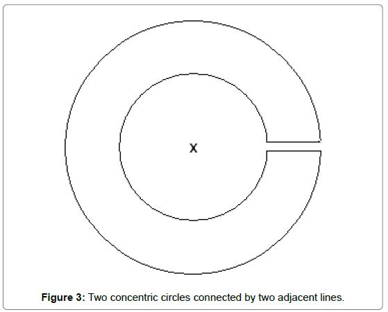 physical-mathematics-circles