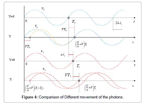 physical-mathematics-comparison