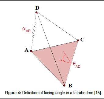 physical-mathematics-facing-angle