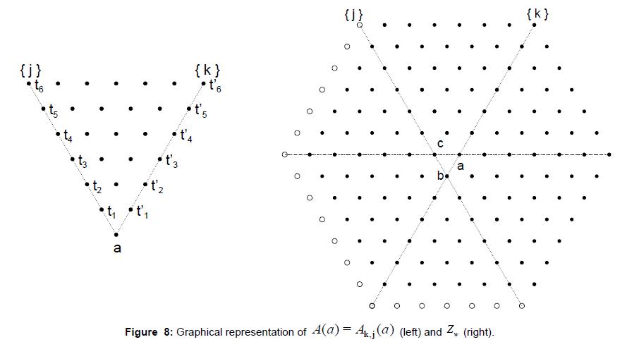 physical-mathematics-graphical-representation