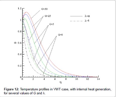 physical-mathematics-internal-heat-vwt