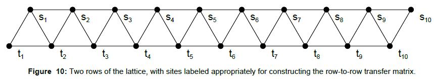 physical-mathematics-lattice-labeled-transfer