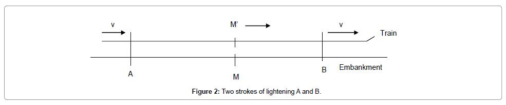 physical-mathematics-lightening