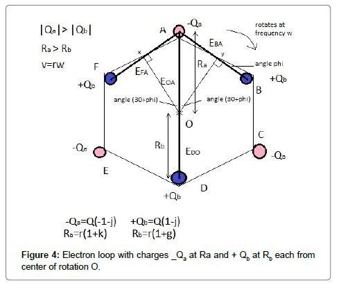 physical-mathematics-loop