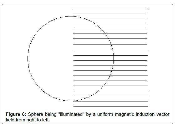 physical-mathematics-magnetic