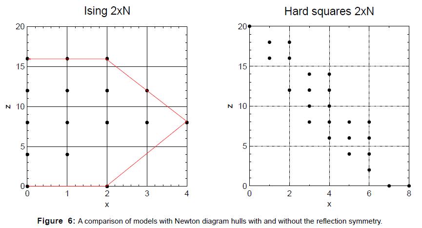 physical-mathematics-newton-reflection-symmetry