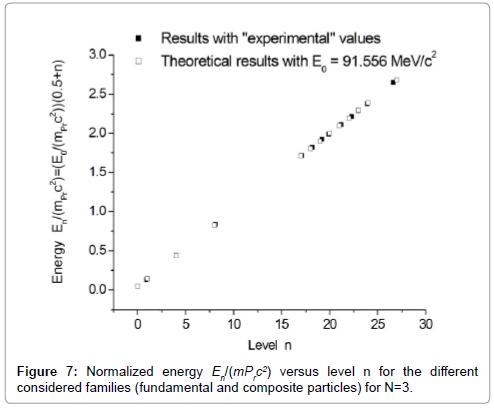 physical-mathematics-normalized-energy
