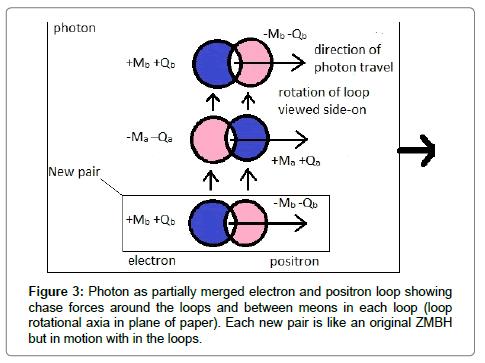 physical-mathematics-partially