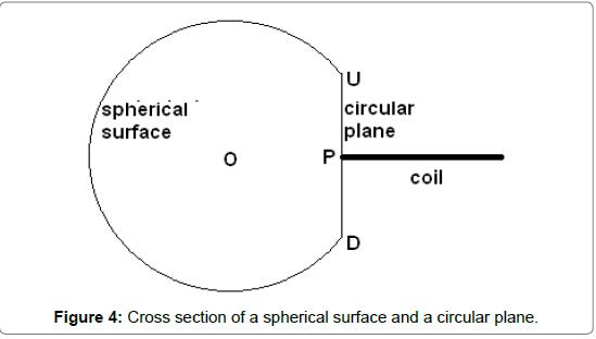 physical-mathematics-plane