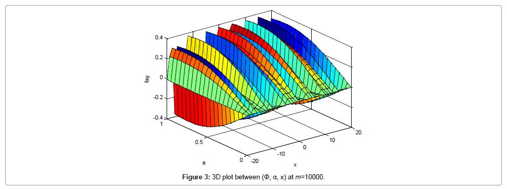 physical-mathematics-plot