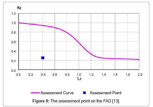 physical-mathematics-point