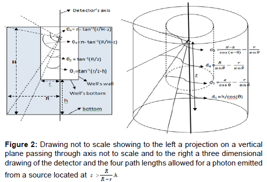 physical-mathematics-projection-vertical-plane
