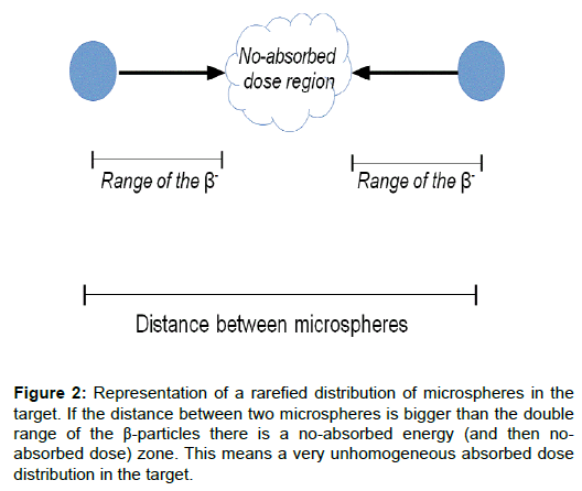 physical-mathematics-rarefied-microspheres-absorbed