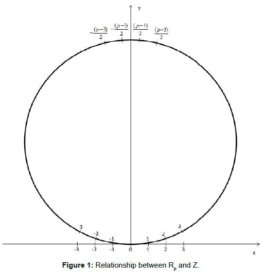 physical-mathematics-relationship