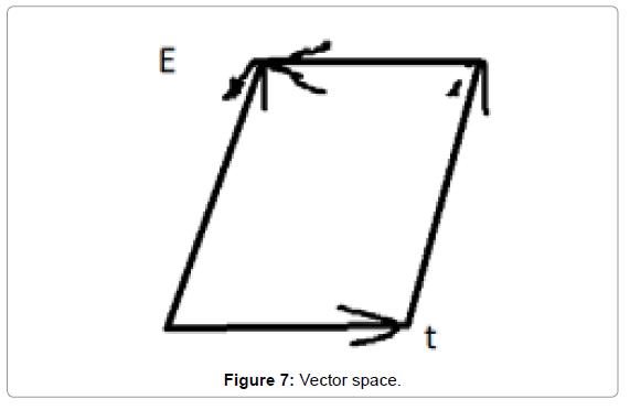 physical-mathematics-space