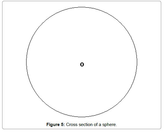physical-mathematics-sphere