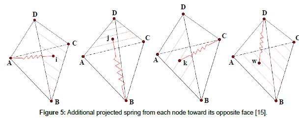 physical-mathematics-spring-node