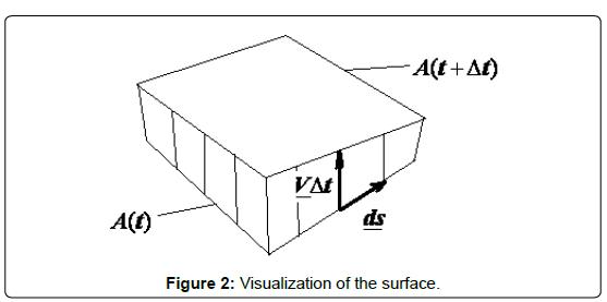 physical-mathematics-surface
