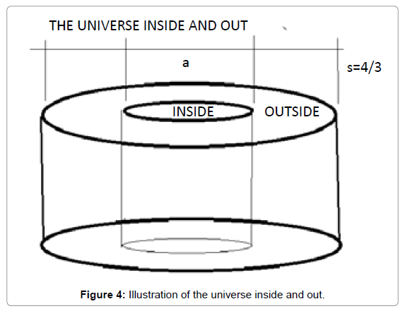 physical-mathematics-universe-inside-out
