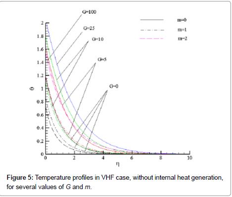 physical-mathematics-without-internal-heat
