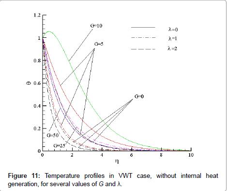 physical-mathematics-without-internal-heat-vwt