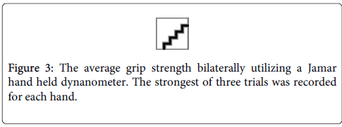 physical-medicine-grip-strength