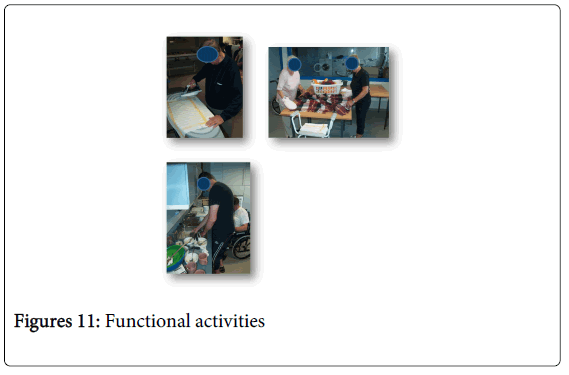 physical-medicine-rehabilitation-Functional-activities