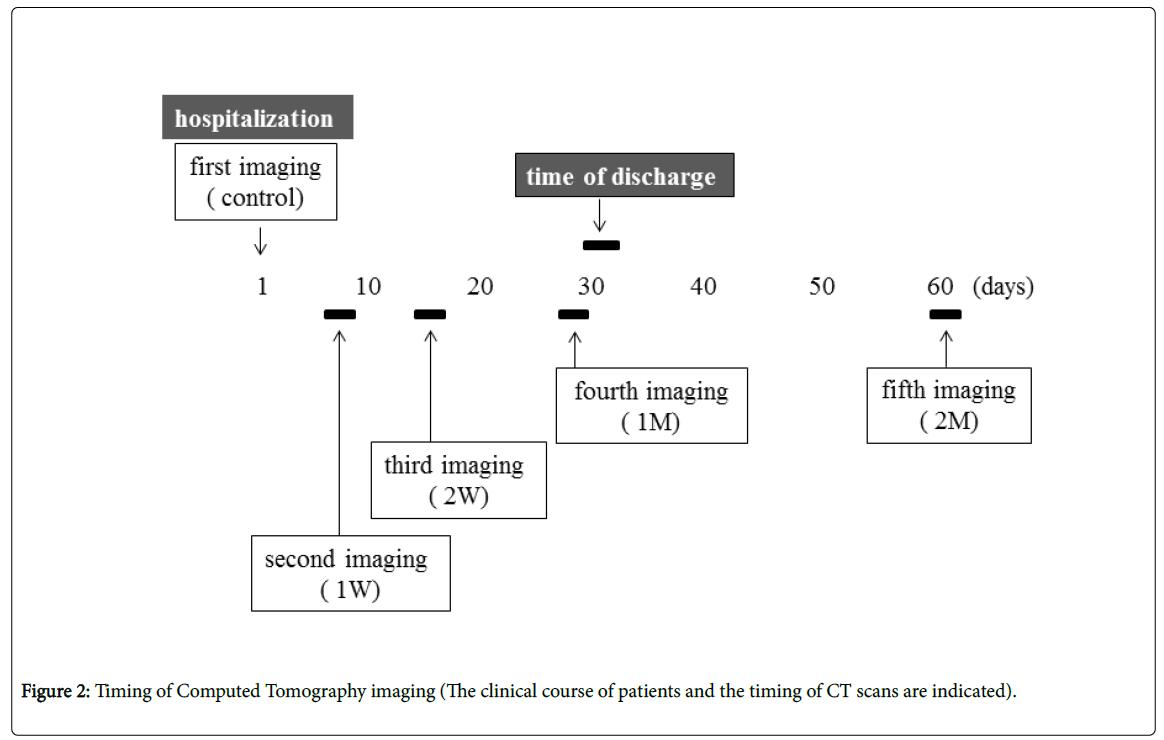 physical-medicine-rehabilitation-Tomography-imaging