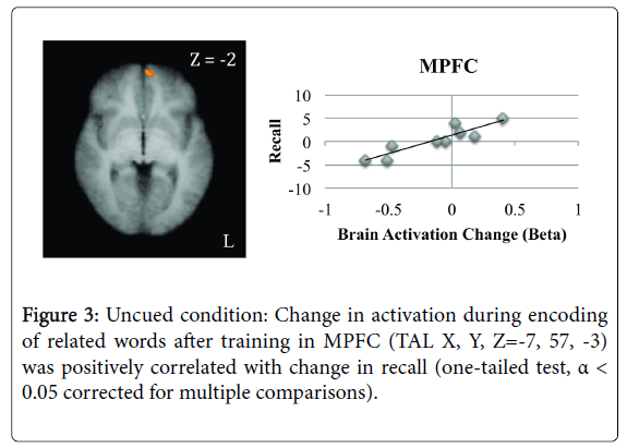 physical-medicine-rehabilitation-positively-correlated