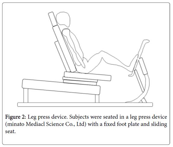 physical-medicine-rehabilitation-press-device