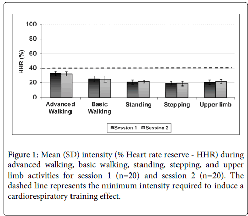 physical-medicine-walking-standing