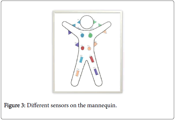 physiotherapy-physical-rehabilitation-Different-sensors-mannequin