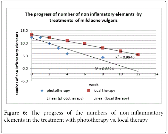 pigmentary-disorders-non-inflammatory