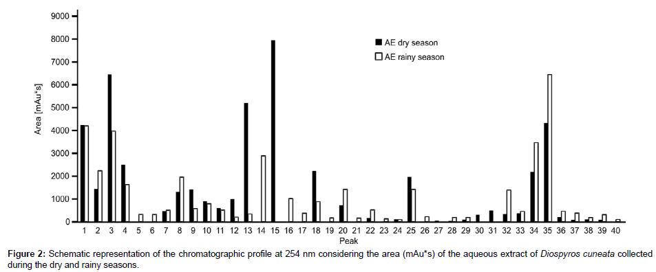 plant-pathology-microbiology-Diospyros-cuneata