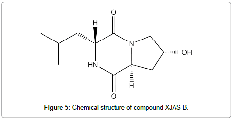 plant-pathology-microbiology-compound-XJAS