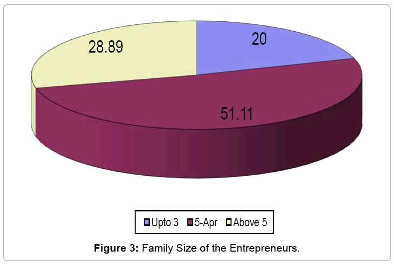 political-sciences-public-affairs-Family