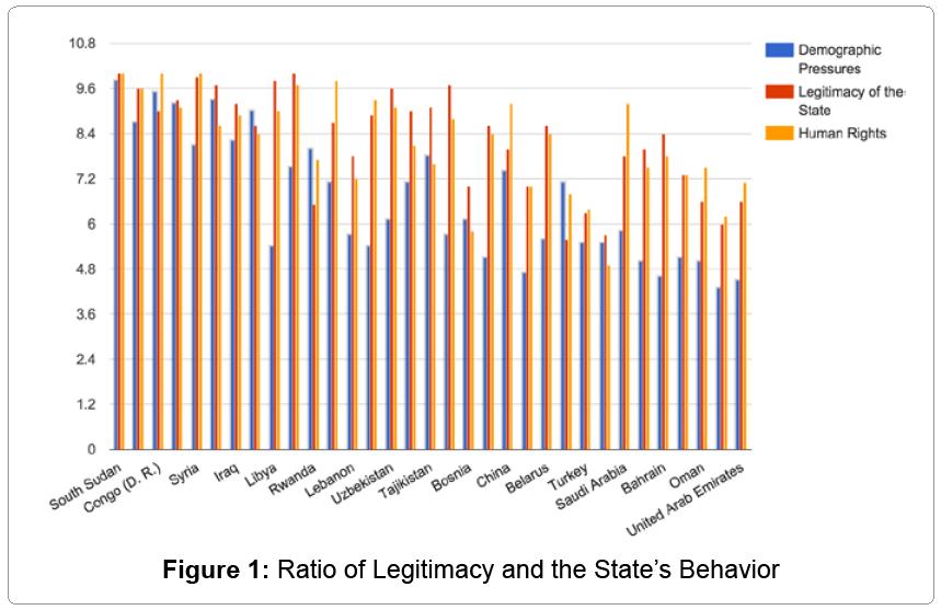 political-sciences-public-affairs-Legitimacy