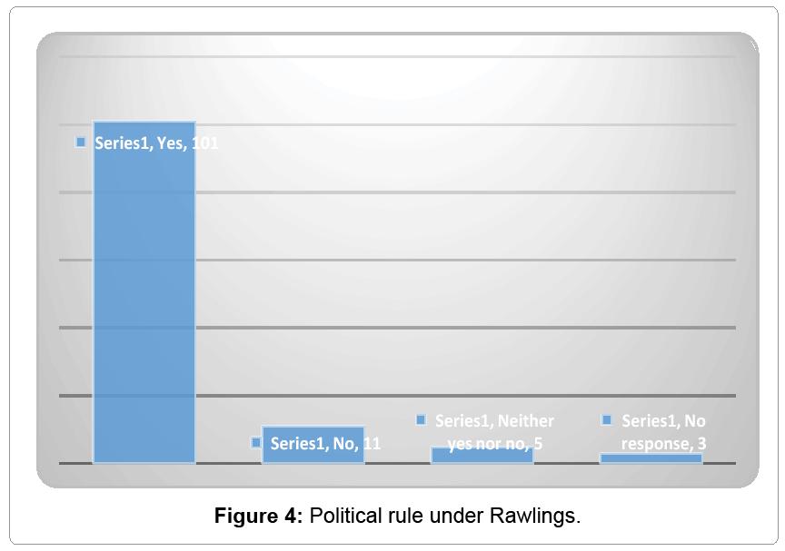 political-sciences-public-affairs-Political
