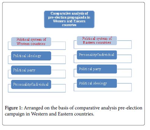 political-sciences-public-affairs-analysis