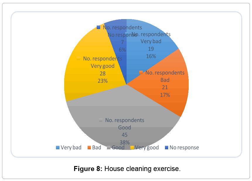 political-sciences-public-affairs-cleaning