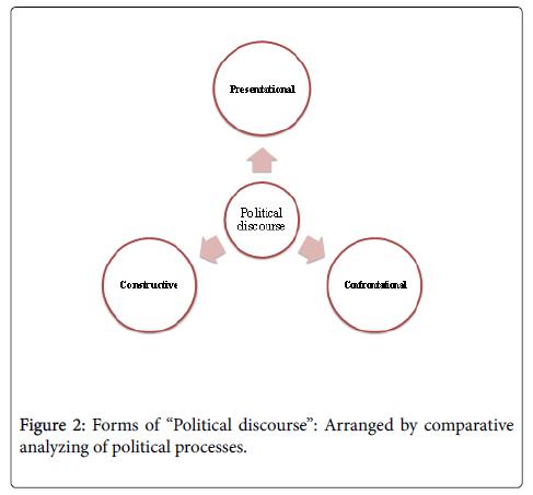 political-sciences-public-affairs-comparative