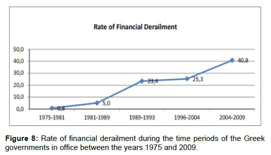 political-sciences-public-affairs-financial-derailment-greek