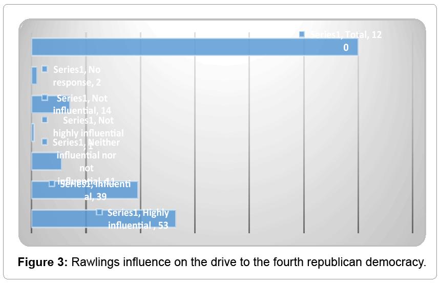 political-sciences-public-affairs-influence