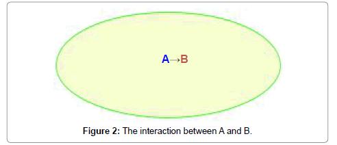 political-sciences-public-affairs-interaction