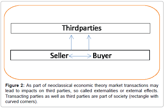 political-sciences-public-affairs-neoclassical-economic-theory