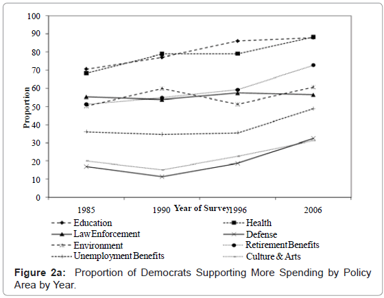 political-sciences-public-affairs-republicans-supporting-policy