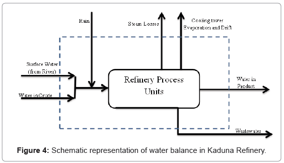 pollution-and-effects-Schematic-representation